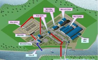 Phối cảnh nhà máy xử lý nước thải Bình Hưng